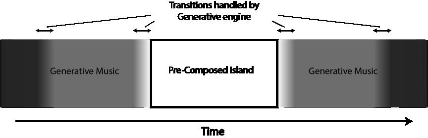Fig11Chap3