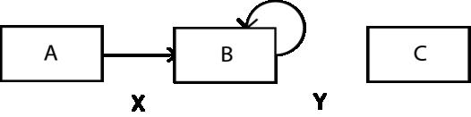 Fig2Chap1