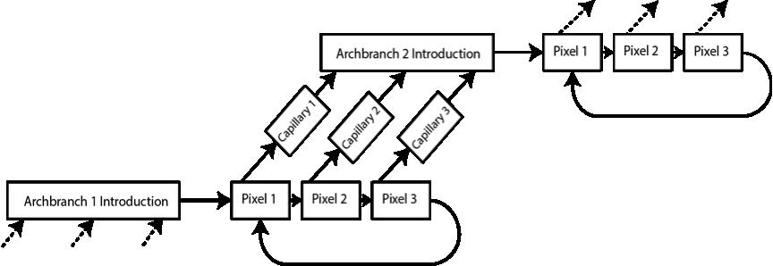 Fig3Chap1
